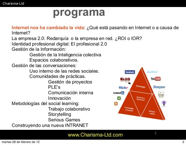 #Charisma-Ltd www.Charisma-Ltd.com Internet nos ha cambiado la vida: ¿Qué está pasando en Internet o a causa de Internet? ...