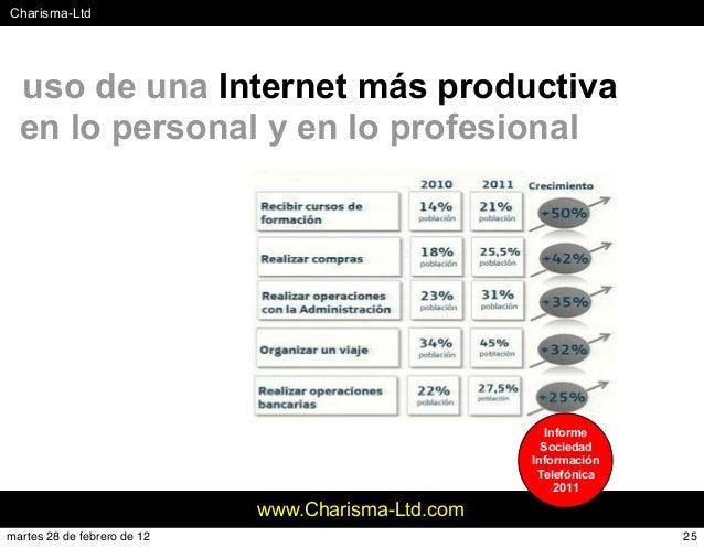 #Charisma-Ltd www.Charisma-Ltd.com uso de una Internet más productiva en lo personal y en lo profesional Informe Sociedad ...