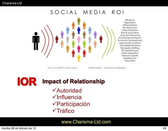 #Charisma-Ltd www.Charisma-Ltd.com Autoridad Influencia Participación Tráfico 62martes 28 de febrero de 12