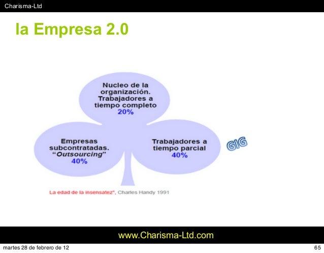 #Charisma-Ltd www.Charisma-Ltd.com la Empresa 2.0 65martes 28 de febrero de 12