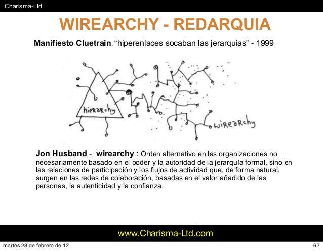 "#Charisma-Ltd www.Charisma-Ltd.com WIREARCHY - REDARQUIA Manifiesto Cluetrain: ""hiperenlaces socaban las jerarquias"" - 199..."