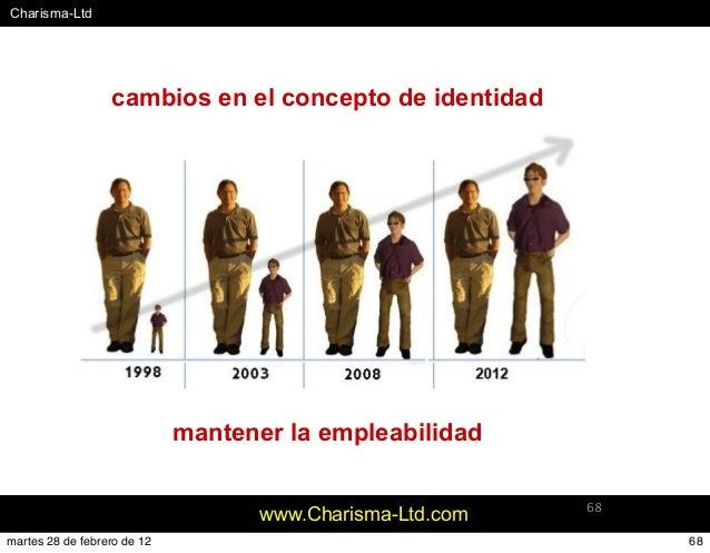 #Charisma-Ltd www.Charisma-Ltd.com 68 mantener la empleabilidad cambios en el concepto de identidad 68martes 28 de febrero...