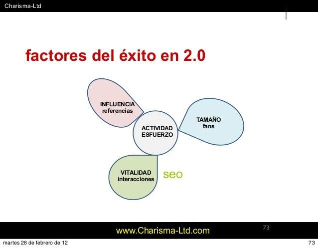 #Charisma-Ltd www.Charisma-Ltd.com 73 ACTIVIDAD ESFUERZO INFLUENCIA referencias TAMAÑO fans VITALIDAD interacciones factor...