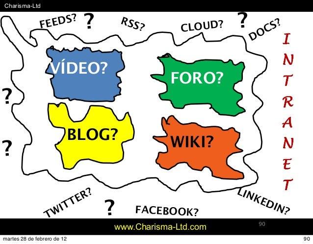 #Charisma-Ltd www.Charisma-Ltd.com 90 BLOG? VÍDEO? WIKI? FORO? TWITTER? FACEBOOK? LINKEDIN? DOCS? CLOUD?RSS?FEEDS? ? ? ? ?...