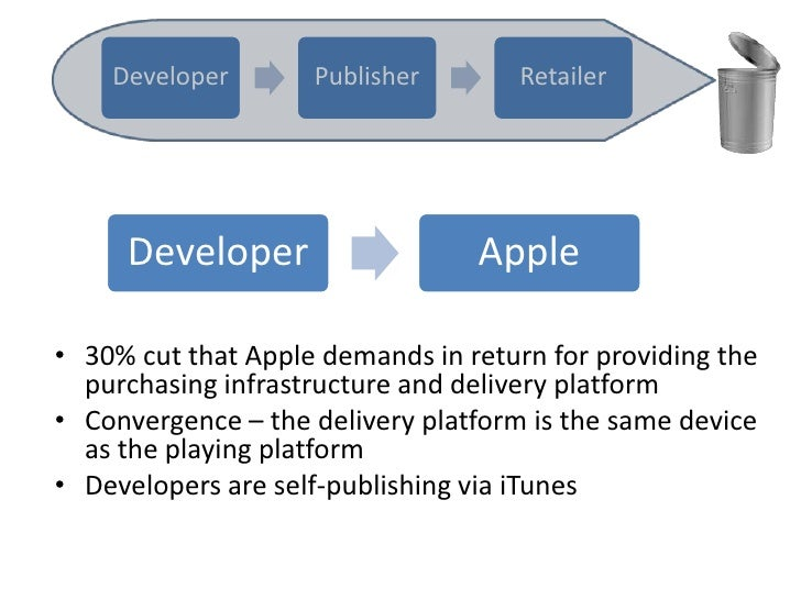 The Business of iPhone Games slideshare - 웹