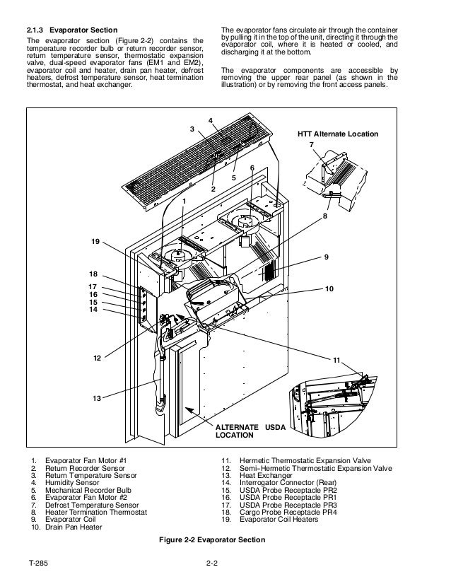 Operation And Service Manual Container Refrigeration Unit 69nt40