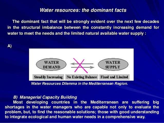 is water resource the only source The water stored beneath our feet is an important water supply source in to manage the water resources of california in department of water resources.