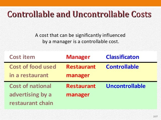 role of cost and management accounting in globalised business environment The modern business environment has changed drastically in a short time business technology has advanced business functions and operations to levels not previously believed possible the role of accounting and business is perhaps one of the most reliable functions in business while a few basic procedures or methods.