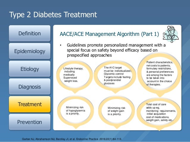 diabetes evidence based diagnosis tool essay Identify a research or evidence-based article that focuses comprehensively on a specific intervention or diagnostic tool for the treatment of diabetes in adults or children in a paper of 750-1,000 words, summarize the main idea of the research findings for a specific patient population.