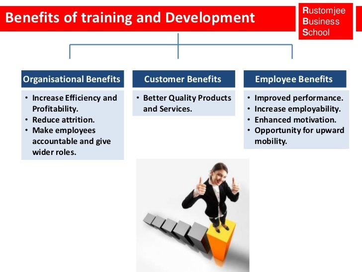 hrd training and developement Overview for the ms/human resources training and development at amberton university.