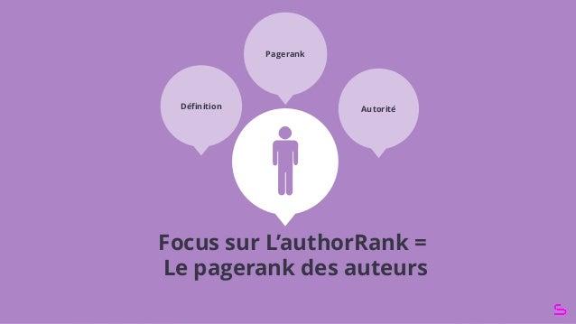 Focus sur L'authorRank = Le pagerank des auteurs AutoritéDéfinition Pagerank
