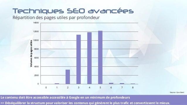 Techniques SEO avancées Répartition des pages utiles par profondeur 26 Le contenu doit être accessible accessible à Google...