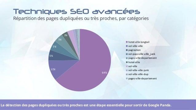 Techniques SEO avancées Répartition des pages dupliquées ou très proches, par catégories 29La détection des pages dupliqué...