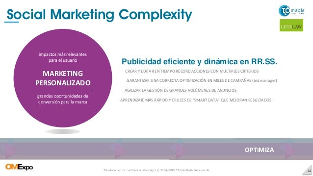 This document is confidential. Copyright © 2004-2015 T2O AdMedia Services SL. 14 Social Marketing Complexity impactos más ...