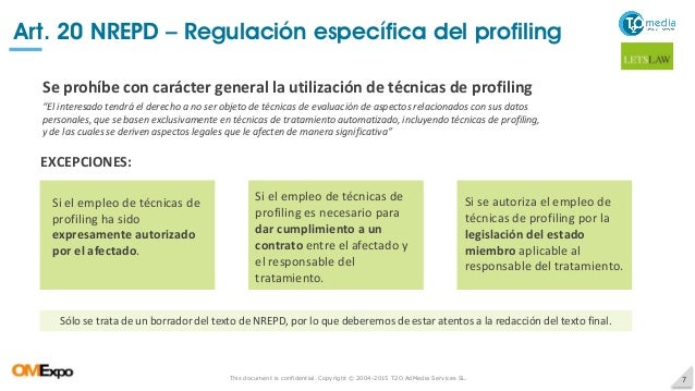 This document is confidential. Copyright © 2004-2015 T2O AdMedia Services SL. 7 Art. 20 NREPD – Regulación específica del ...