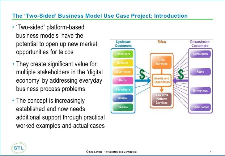 The 'Two-Sided' Business Model Use Case Project: Introduction<br /><ul><li>'Two-sided' platform-based business models' hav...
