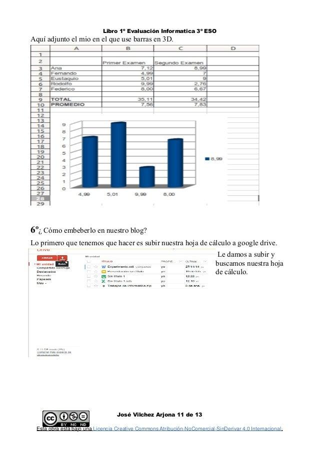 Libro 1º Evaluación Informatica 3º ESO Aquí adjunto el mio en el que use barras en 3D. 6º¿ Cómo embeberlo en nuestro blog?...