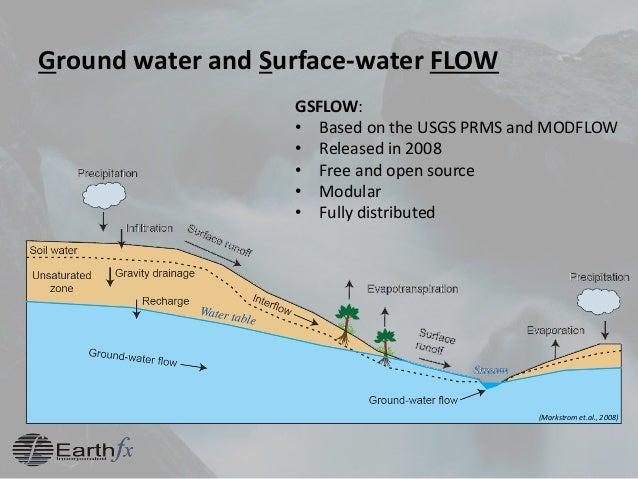 Regional estimation of base flow for the conterminous ...