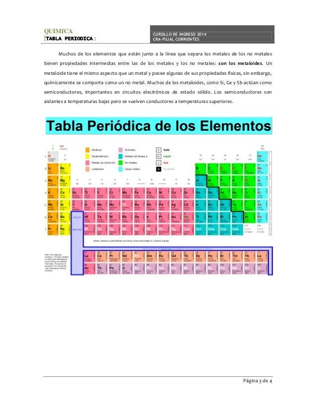 T3 tablaperiodica no metales pgina 2 de 4 3 quimica tabla periodica urtaz Gallery