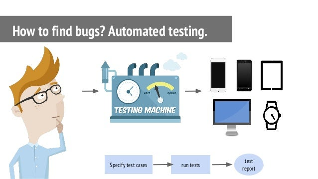 How to find bugs? Automated testing. Specify test cases run tests test report