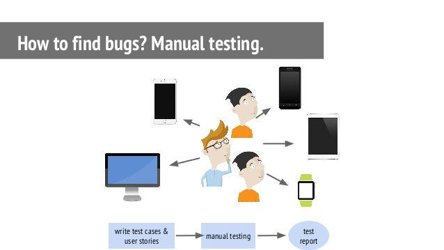 How to find bugs? Manual testing. write test cases & user stories manual testing test report