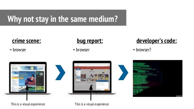 = browser Why not stay in the same medium? crime scene: = browser bug report: = browser? developer's code: This is a visua...