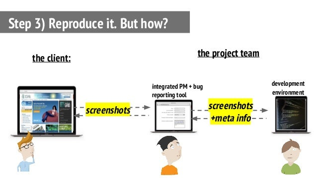 Step 3) Reproduce it. But how? integrated PM + bug reporting tool the client: the project team development environment scr...
