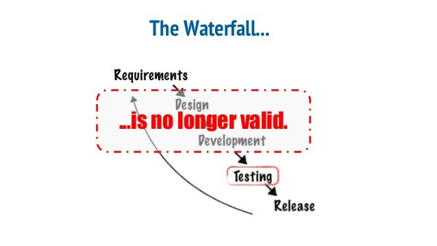 The Waterfall... ...is no longer valid.