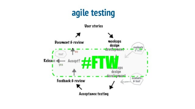 agile testing #FTW