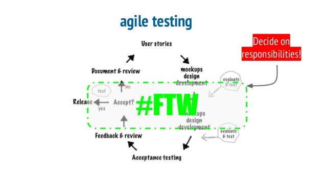 agile testing #FTW Decide on responsibilities!