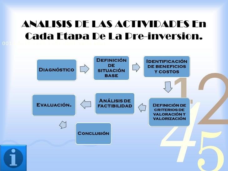ANALISIS DE LAS ACTIVIDADES En      Cada Etapa De La Pre-inversion.0011 0010 1010 1101 0001 0100 1011                     ...