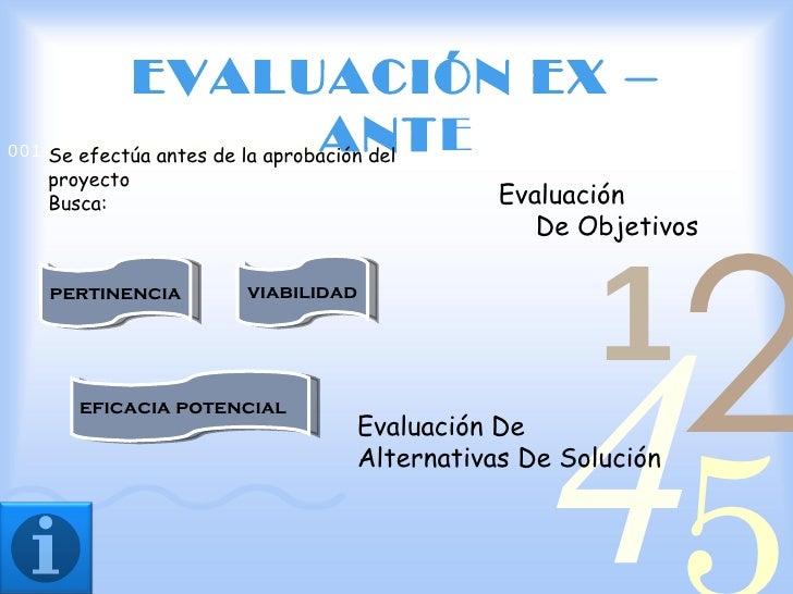 EVALUACIÓN EX –                               ANTE0011 0010 1010 1101 0001 0100 1011   Se efectúa antes de la aprobación d...