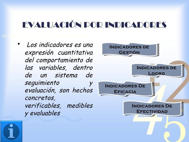 EVALUACIÓN POR INDICADORES0011 0010 1010 1101 0001 0100 1011      • Los indicadores es una        Indicadores de          ...