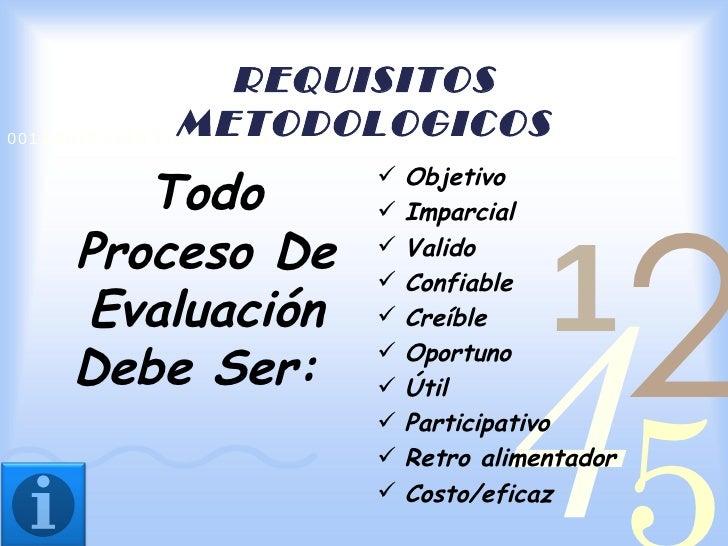 REQUISITOS                 METODOLOGICOS0011 0010 1010 1101 0001 0100 1011       Todo                Objetivo             ...