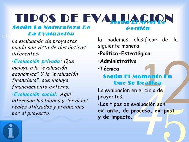 TIPOS DE EVALUACION                 Según El Nivel De    Según La Naturaleza De                       Gestión0011 0010 101...