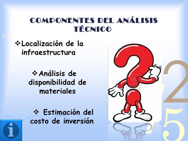 COMPONENTES DEL ANÁLISIS                  TÉCNICO0011 0010 1010 1101 0001 0100 1011     Localización de la               ...