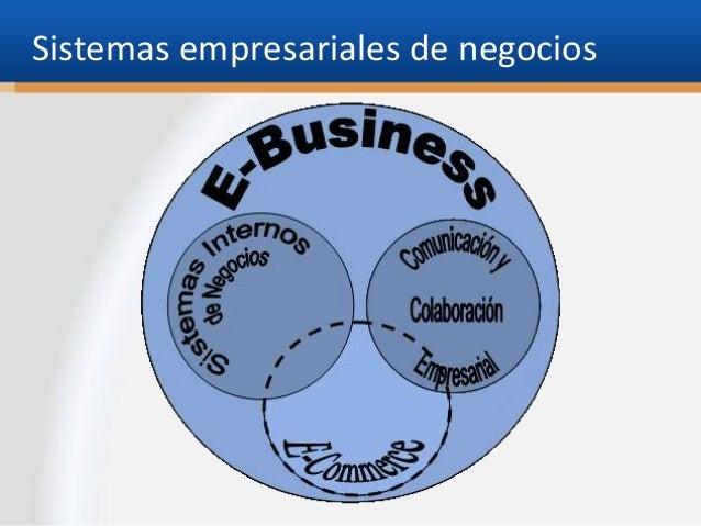 unidade strategicas de negocio Crescimento da mesma, procurando relacionar com os conteúdos lecionados na unidade curricular de economia da empresa palavras-chave: ryanair, estratégia,.