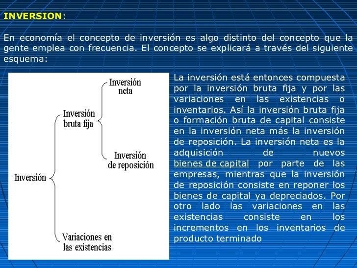 INVERSION:En economía el concepto de inversión es algo distinto del concepto que lagente emplea con frecuencia. El concept...