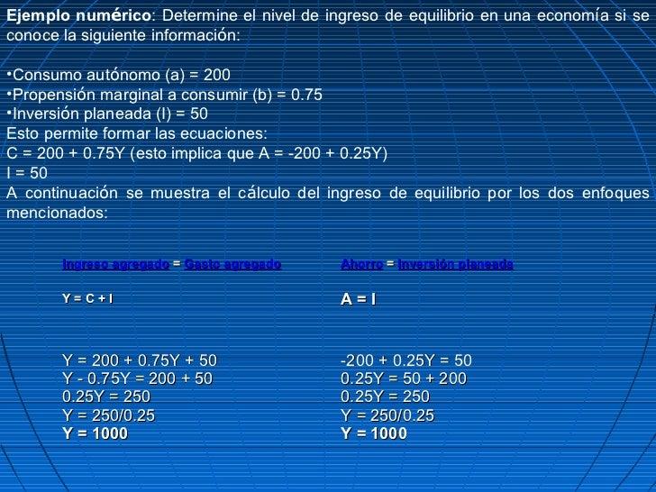 Ejemplo numérico: Determine el nivel de ingreso de equilibrio en una economía si seconoce la siguiente información:•Consum...