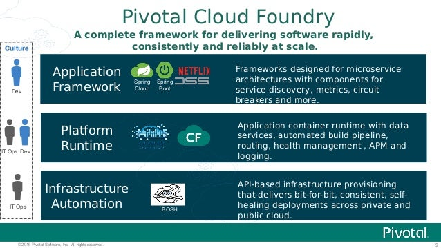 Pivotal Cloud Foundry A Technical Overview on Mobile Circuit Diagram