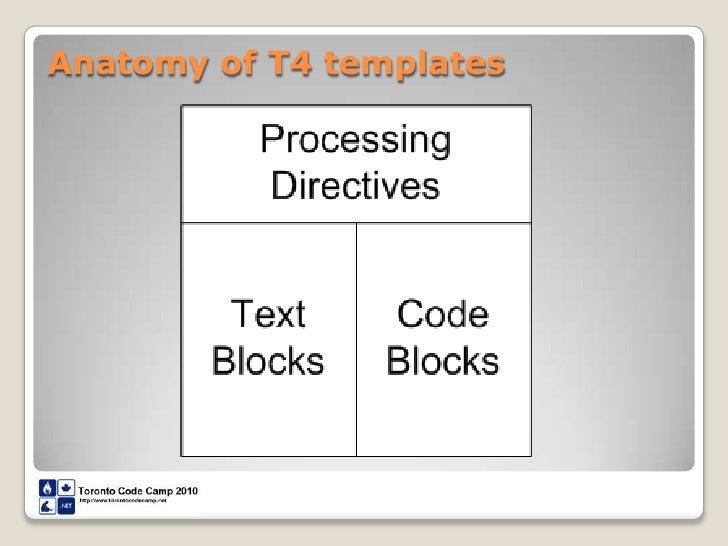code generation using t4. Black Bedroom Furniture Sets. Home Design Ideas
