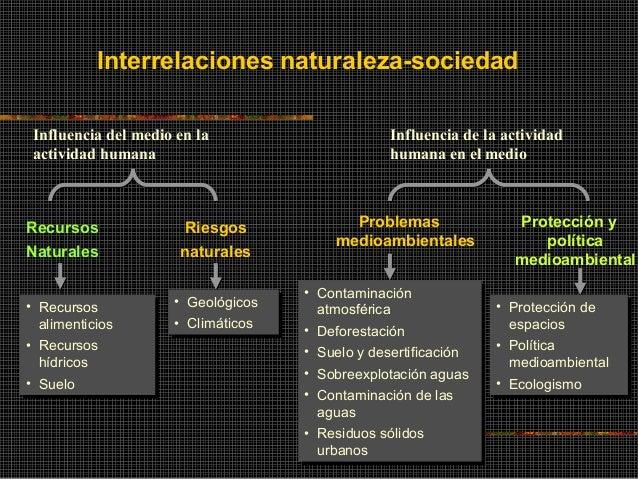 RECURSOS NATURALES Y MEDIO AMBIENTE Slide 2