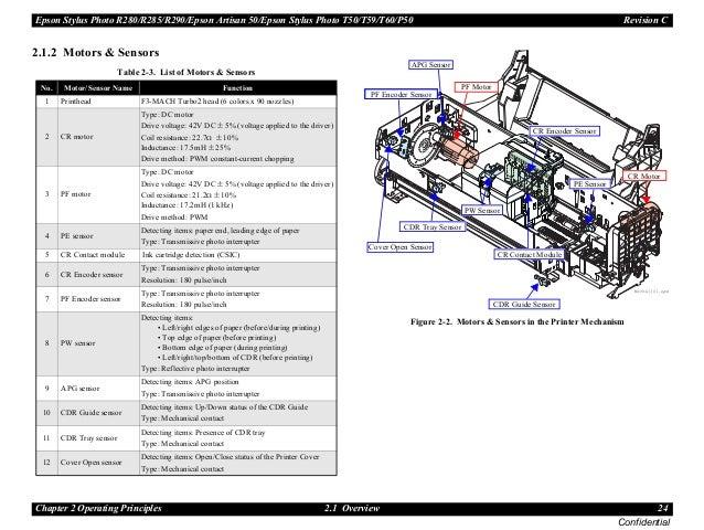 T50 manual de servicio