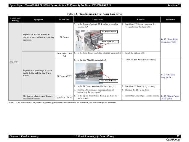 t50 manual de servicio rh slideshare net epson stylus photo r285 manual english epson stylus photo r285 instruction manual