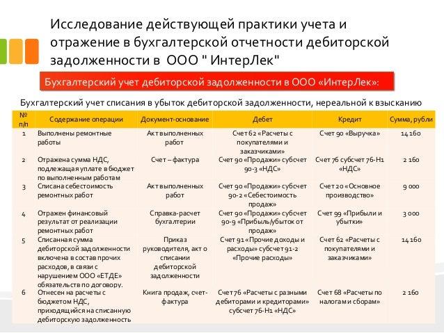 дипломная презентация по дебиторской задолженности организации Правила оценки дебиторской задолженности в зависимости от условий договоров 7