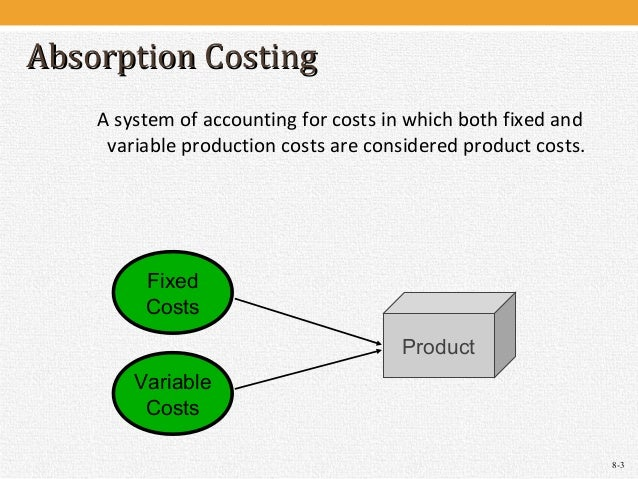 role of management accounting in international This study aims to explain the role of cost accounting systems in the process of   the study targeted accounting costs, accountants, auditors and managers of.