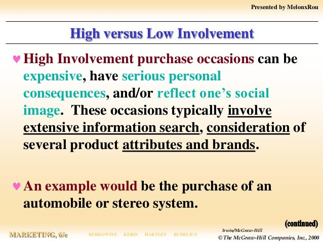 brand and high involvement products Towards ads and attitudes towards brand  message recipients  have high involvement with the product, they will show more.