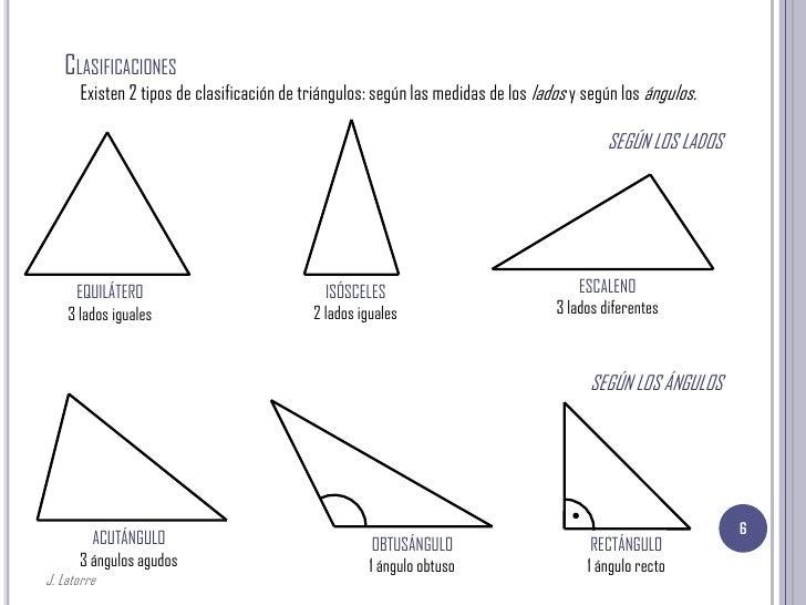 Definicion de bisectriz un triangulo yahoo dating 6