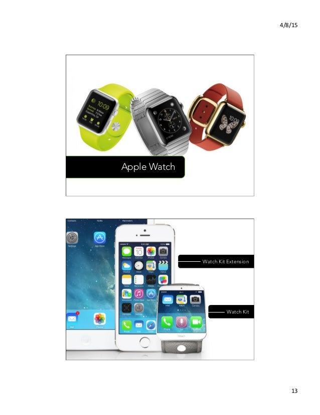 4/8/15   13   Apple Watch Watch Kit Watch Kit Extension