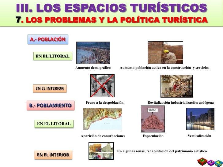 CONCENTRADO TEMPORALMENTE EN VERANO Y ESPACIALMENTE EN LAS ZONAS DE SOL Y PLAYA DE BALEARES, CANARIAS Y EL LITORAL MEDITER...